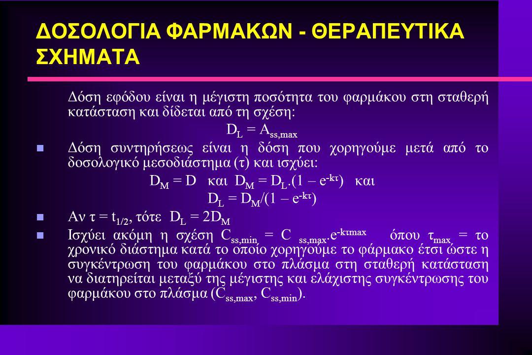 ΔΟΣΟΛΟΓΙΑ ΦΑΡΜΑΚΩΝ - ΘΕΡΑΠΕΥΤΙΚΑ ΣΧΗΜΑΤΑ Δόση εφόδου είναι η μέγιστη ποσότητα του φαρμάκου στη σταθερή κατάσταση και δίδεται από τη σχέση: D L = A ss,