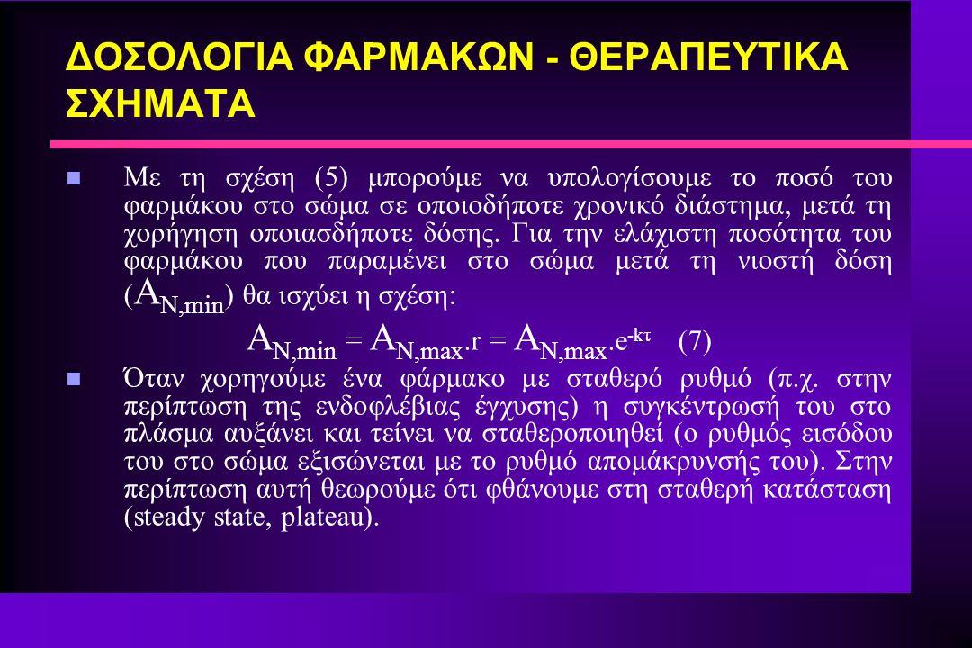 ΘΕΡΑΠΕΥΤΙΚΑ ΣΧΗΜΑΤΑ ΓΙΑ ΝΕΦΡΟΠΑΘΕΙΣ n Στους νεφροπαθείς ενδιαφερόμαστε για το λόγο της κάθαρσης ενός φυσιολογικού ατόμου προς την κάθαρση του νεφροπαθούς, Q, που δίνεται από την παρακάτω σχέση: n Q = CL/CL (f) = k/k (f) = t 1/2(f) /t 1/2 (18) n Αντικαθιστώντας την CL (f) από τη σχέση (17) τελικά παίρνουμε τις σχέσεις (18) και (19): n Q = 1/[1-[fe.(1-KF)] (18) και 1/Q = 1-[fe.(1-KF)] (19)
