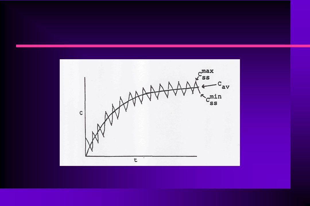 ΔΟΣΟΛΟΓΙΑ ΦΑΡΜΑΚΩΝ - ΘΕΡΑΠΕΥΤΙΚΑ ΣΧΗΜΑΤΑ n Με βάση τα προηγούμενα στη σταθερή κατάσταση έχουμε: A ss,max = D/(1 – e -kτ ) (8) και A ss,min = (D.e -kτ )/(1 – e -kτ ) = A ss,max.e -kτ = A ss,max – D (9) n Η μέση ποσότητα του φαρμάκου στο σώμα δίδεται από τη σχέση: A ss,av = D/k.τ = D/0.693.(τ/t 1/2 ) = 1.44.D.(t 1/2 /τ) (10) n Διαιρώντας την προηγούμενη σχέση με V παίρνουμε τη μέση συγκέντρωση του φαρμάκου στο πλάσμα στη σταθερή κατάσταση: C ss,av = D/k.τ.V n Ο λόγος της άθροισης του φαρμάκου ( Rac = accumulation ratio) δίδεται από την παρακάτω σχέση: Rac = A ss,av /D = (1.44.t 1/2.D)/(D.τ) = 1.44.(t 1/2 /τ) (11) n Για τ >1.44.t 1/2 δεν έχουμε άθροιση του φαρμάκου στο σώμα.