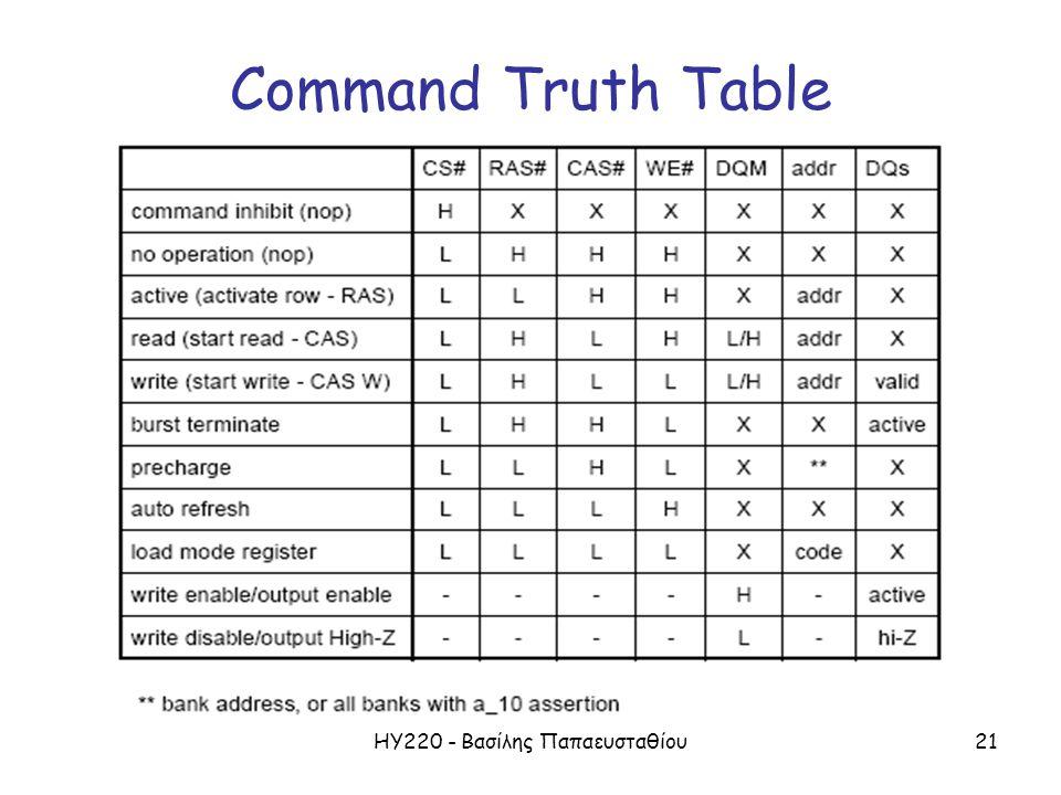 ΗΥ220 - Βασίλης Παπαευσταθίου21 Command Truth Table