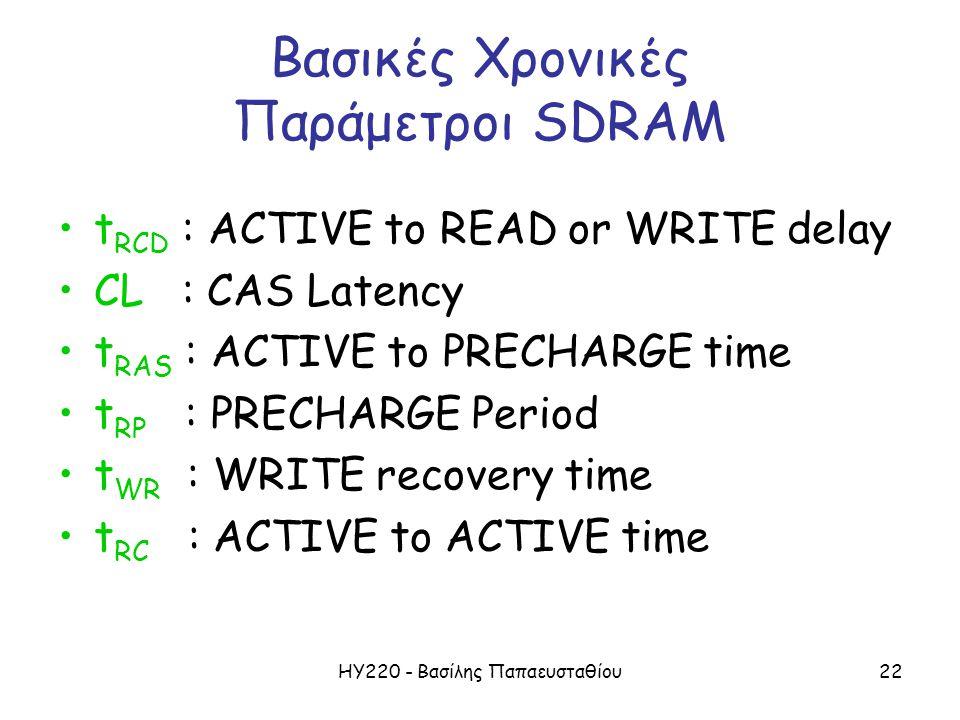ΗΥ220 - Βασίλης Παπαευσταθίου22 Βασικές Χρονικές Παράμετροι SDRAM t RCD : ACTIVE to READ or WRITE delay CL : CAS Latency t RAS : ACTIVE to PRECHARGE t