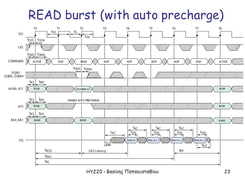 ΗΥ220 - Βασίλης Παπαευσταθίου23 READ burst (with auto precharge)