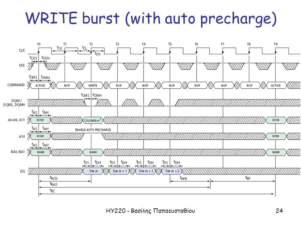 ΗΥ220 - Βασίλης Παπαευσταθίου24 WRITE burst (with auto precharge)