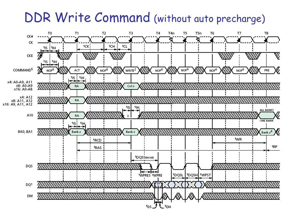 ΗΥ220 - Βασίλης Παπαευσταθίου28 DDR Write Command (without auto precharge)