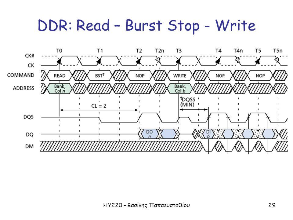 ΗΥ220 - Βασίλης Παπαευσταθίου29 DDR: Read – Burst Stop - Write