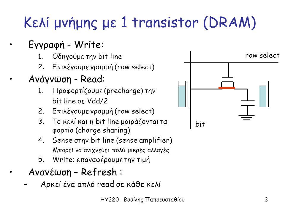 ΗΥ220 - Βασίλης Παπαευσταθίου3 Κελί μνήμης με 1 transistor (DRAM) Εγγραφή - Write: 1.Οδηγούμε την bit line 2.Επιλέγουμε γραμμή (row select) Ανάγνωση - Read: 1.Προφορτίζουμε (precharge) την bit line σε Vdd/2 2.Επιλέγουμε γραμμή (row select) 3.Το κελί και η bit line μοιράζονται τα φορτία (charge sharing) 4.Sense στην bit line (sense amplifier) Μπορεί να ανιχνεύει πολύ μικρές αλλαγές 5.Write: επαναφέρουμε την τιμή Ανανέωση – Refresh : –Αρκεί ένα απλό read σε κάθε κελί row select bit