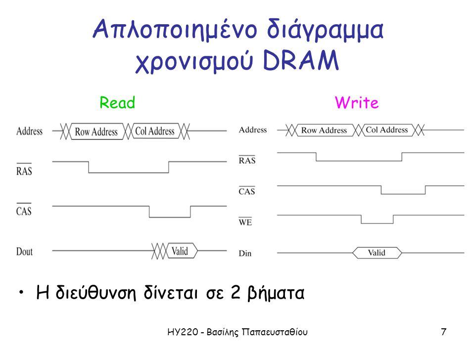 ΗΥ220 - Βασίλης Παπαευσταθίου7 Απλοποιημένο διάγραμμα χρονισμού DRAM Η διεύθυνση δίνεται σε 2 βήματα ReadWrite