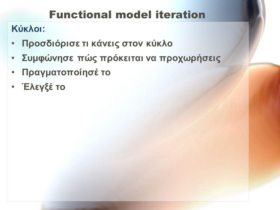 Functional model iteration Κύκλοι: Προσδιόρισε τι κάνεις στον κύκλο Συμφώνησε πώς πρόκειται να προχωρήσεις Πραγματοποίησέ το Έλεγξέ το