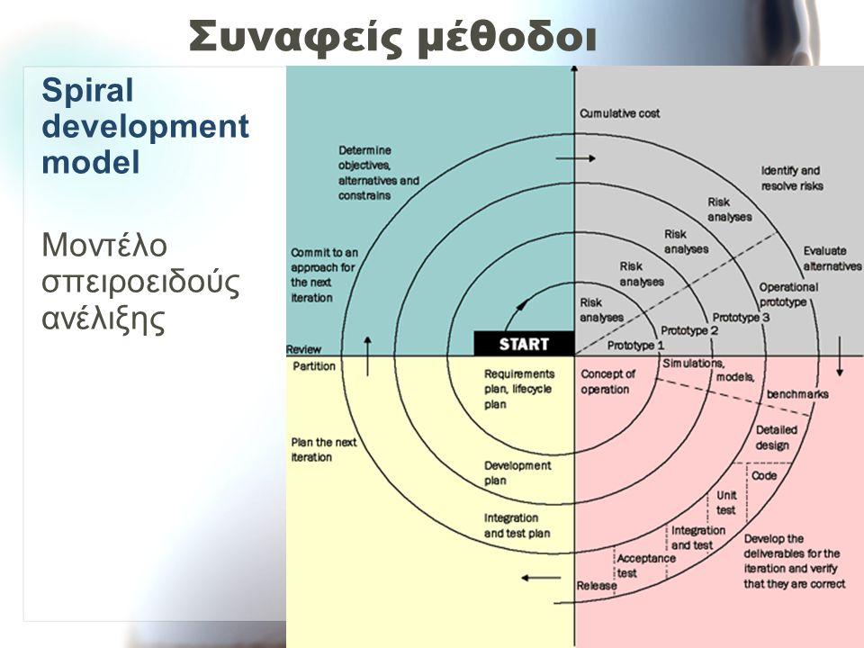 Συναφείς μέθοδοι Spiral development model Μοντέλο σπειροειδούς ανέλιξης