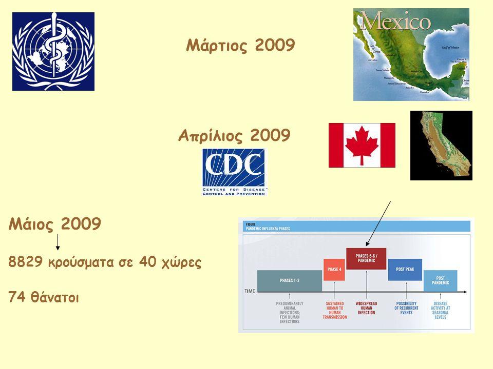 Μάρτιος 2009 Απρίλιος 2009 Μάιος 2009 8829 κρούσματα σε 40 χώρες 74 θάνατοι