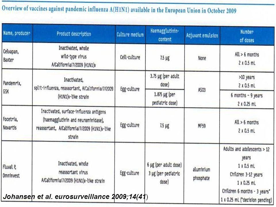 Johansen et al. eurosurveillance 2009;14(41)