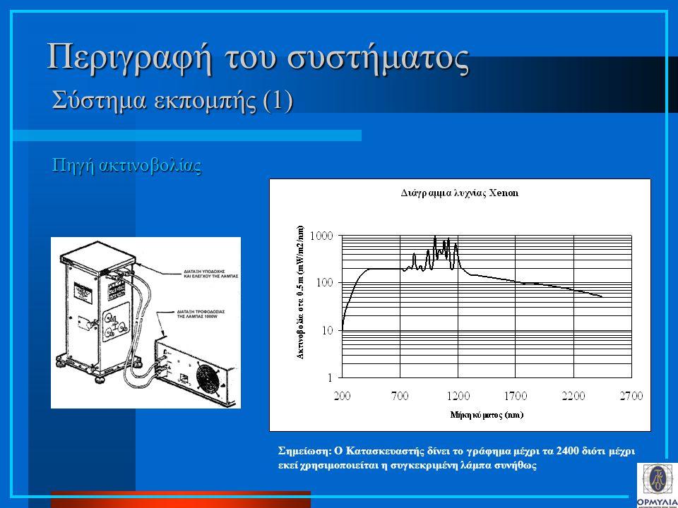 Περιγραφή του συστήματος Πηγή ακτινοβολίας Σύστημα εκπομπής (1) Σημείωση: O Κατασκευαστής δίνει το γράφημα μέχρι τα 2400 διότι μέχρι εκεί χρησιμοποιείται η συγκεκριμένη λάμπα συνήθως