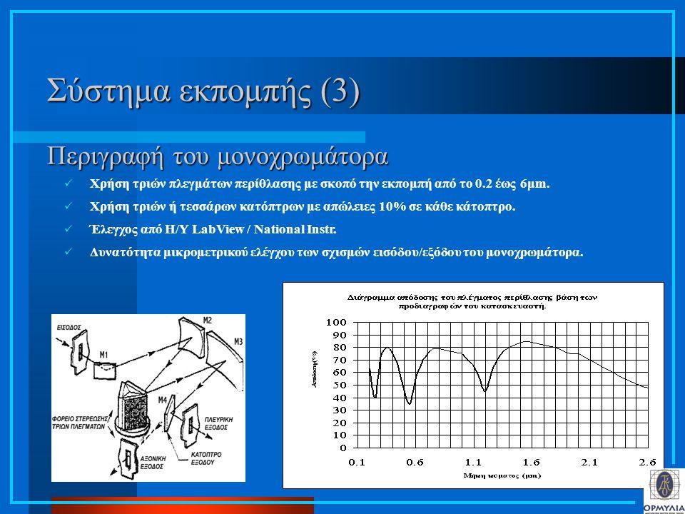 Περιγραφή του μονοχρωμάτορα Χρήση τριών πλεγμάτων περίθλασης με σκοπό την εκπομπή από το 0.2 έως 6μm. Χρήση τριών ή τεσσάρων κατόπτρων με απώλειες 10%
