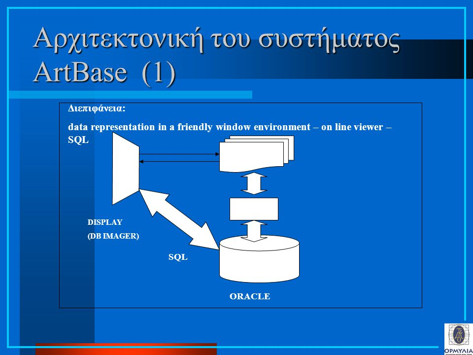 Αρχιτεκτονική του συστήματος ArtBase (2) Σύνδεση μέσω TCP/IP (LANs or Internet) User 1 Terminal 1 User 2 Terminal 2......