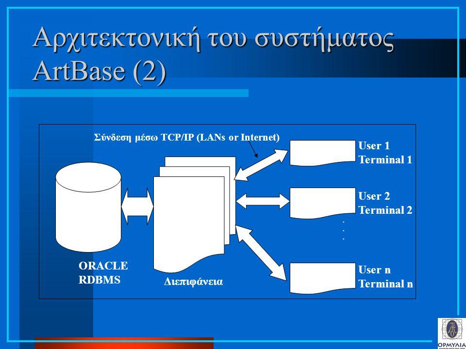 Αρχιτεκτονική του συστήματος ArtBase (2) Σύνδεση μέσω TCP/IP (LANs or Internet) User 1 Terminal 1 User 2 Terminal 2...... User n Terminal n Διεπιφάνει