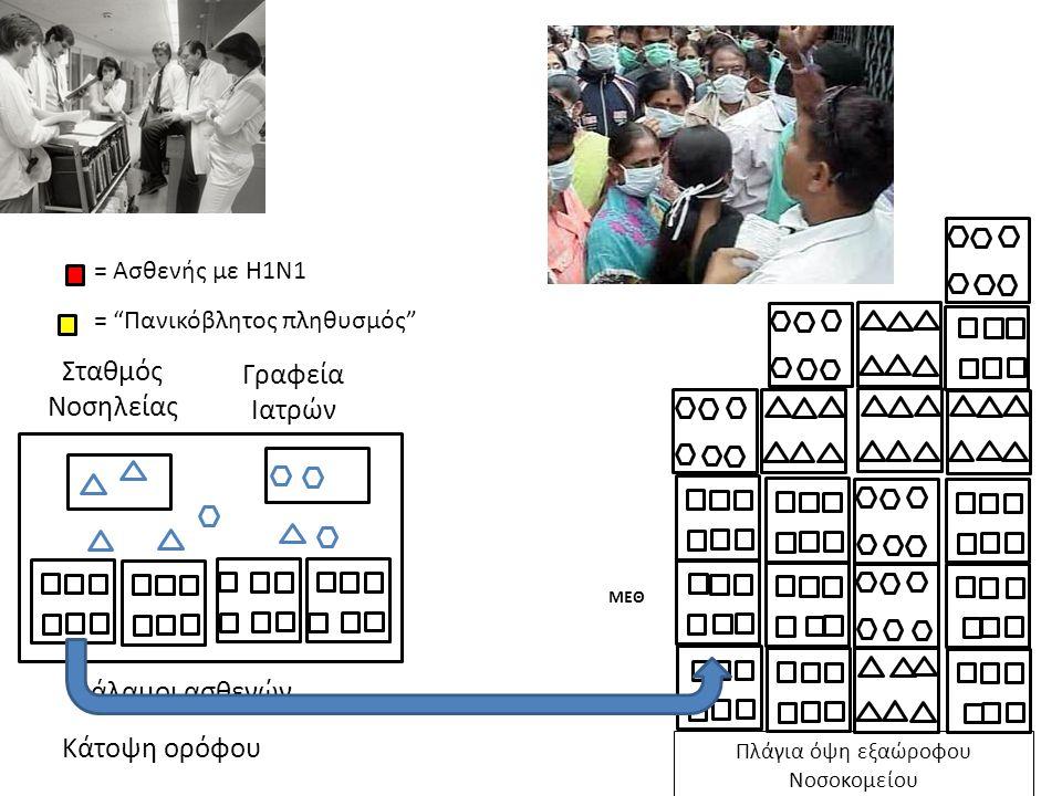 """Κάτοψη ορόφου Θάλαμοι ασθενών Σταθμός Νοσηλείας Γραφεία Ιατρών Πλάγια όψη εξαώροφου Νοσοκομείου ΜΕΘ = Ασθενής με Η1Ν1 = """"Πανικόβλητος πληθυσμός"""""""