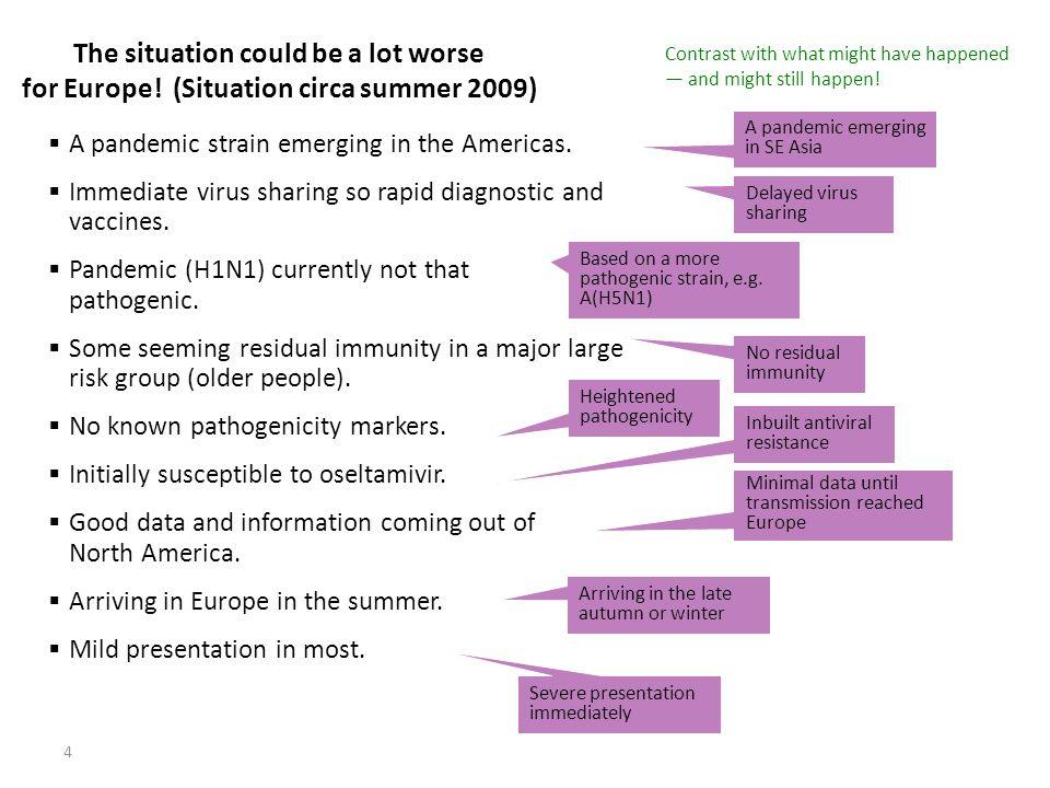 10 περιπτώσεις σε ICU 3/10 με προβλήματα υγείας ↑ ↑ BMI ARDS median WBC 9500 c/mm 3 (4000-10000) 10/10 ↑AST median 83 IU/l (41-109) 6/10 ↑ CPK median 999IU/L (51-6571) Πνευμονικές εμβολές 4 (5)/10 Θεραπευτική δόση oseltamivire (έως 150mg X2 /24h)