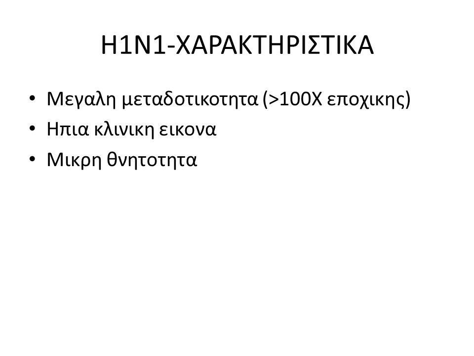 Η1Ν1-ΧΑΡΑΚΤΗΡΙΣΤΙΚΑ Μεγαλη μεταδοτικοτητα (>100Χ εποχικης) Ηπια κλινικη εικονα Μικρη θνητοτητα