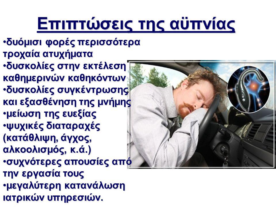 Επιπτώσεις της αϋπνίας δυόμισι φορές περισσότερα τροχαία ατυχήματα δυσκολίες στην εκτέλεση καθημερινών καθηκόντων δυσκολίες συγκέντρωσης και εξασθένησ