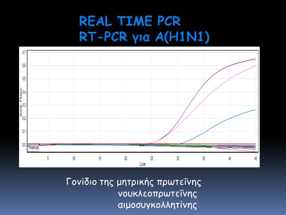 REAL TIME PCR RT-PCR για A(H1N1) Γονίδιο της μητρικής πρωτεΐνης νουκλεοπρωτεΐνης αιμοσυγκολλητίνης