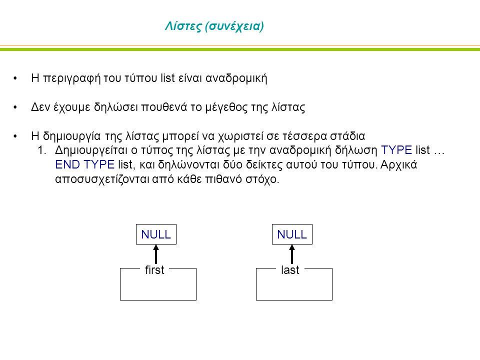 Λίστες (συνέχεια) Η περιγραφή του τύπου list είναι αναδρομική Δεν έχουμε δηλώσει πουθενά το μέγεθος της λίστας Η δημιουργία της λίστας μπορεί να χωριστεί σε τέσσερα στάδια 1.Δημιουργείται ο τύπος της λίστας με την αναδρομική δήλωση TYPE list … END TYPE list, και δηλώνονται δύο δείκτες αυτού του τύπου.