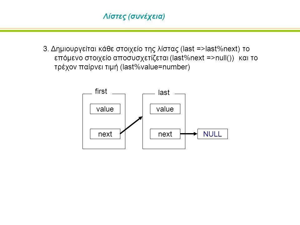 Λίστες (συνέχεια) 3. Δημιουργείται κάθε στοιχείο της λίστας (last =>last%next) το επόμενο στοιχείο αποσυσχετίζεται (last%next =>null()) και το τρέχον