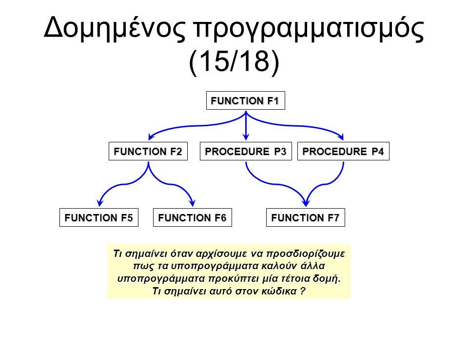 Δομημένος προγραμματισμός (15/18) FUNCTION F1 FUNCTION F2 PROCEDURE P3 PROCEDURE P4 FUNCTION F5 FUNCTION F6 FUNCTION F7 Τι σημαίνει όταν αρχίσουμε να προσδιορίζουμε πως τα υποπρογράμματα καλούν άλλα υποπρογράμματα προκύπτει μία τέτοια δομή.