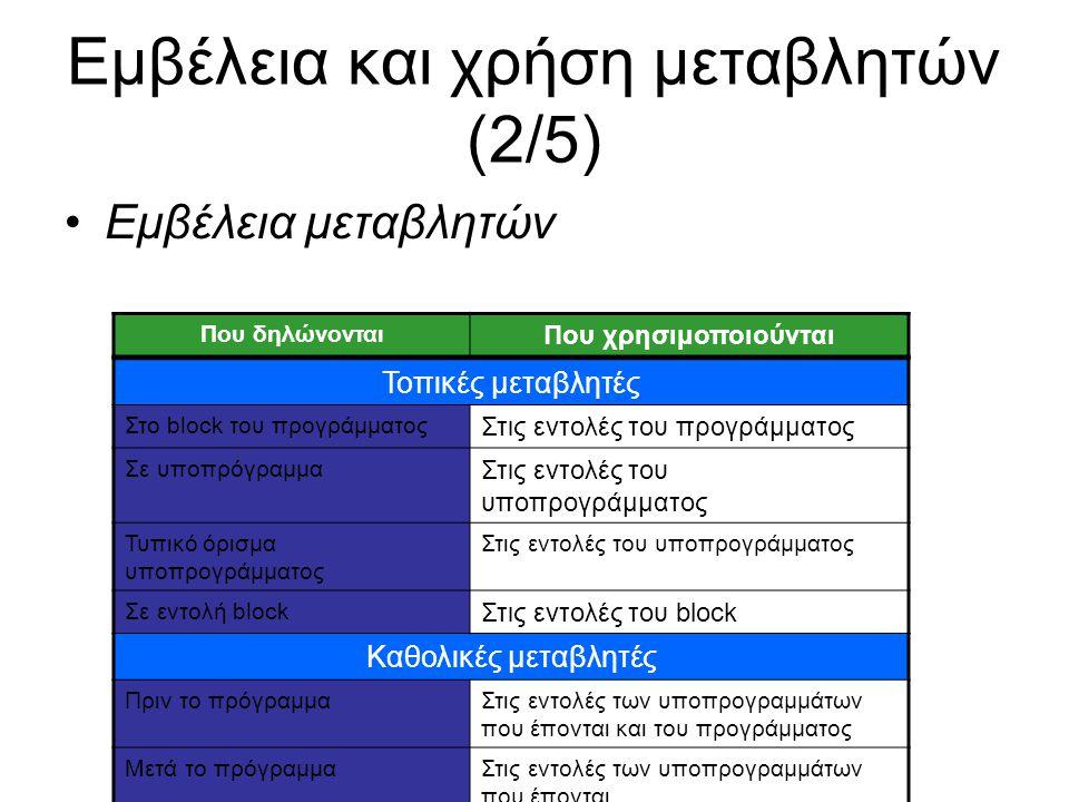 Εμβέλεια και χρήση μεταβλητών (2/5) Εμβέλεια μεταβλητών Τοπικές μεταβλητές Στο block του προγράμματος Στις εντολές του προγράμματος Σε υποπρόγραμμα Στις εντολές του υποπρογράμματος Τυπικό όρισμα υποπρογράμματος Στις εντολές του υποπρογράμματος Σε εντολή block Στις εντολές του block Καθολικές μεταβλητές Πριν το πρόγραμμαΣτις εντολές των υποπρογραμμάτων που έπονται και του προγράμματος Μετά το πρόγραμμαΣτις εντολές των υποπρογραμμάτων που έπονται Που δηλώνονται Που χρησιμοποιούνται