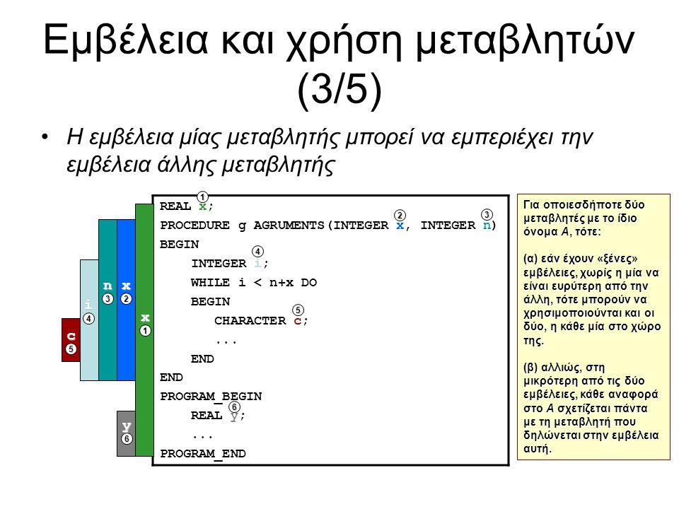Εμβέλεια και χρήση μεταβλητών (3/5) Η εμβέλεια μίας μεταβλητής μπορεί να εμπεριέχει την εμβέλεια άλλης μεταβλητής REAL x; PROCEDURE g AGRUMENTS(INTEGER x, INTEGER n) BEGIN INTEGER i; WHILE i < n+x DO BEGIN CHARACTER c;...
