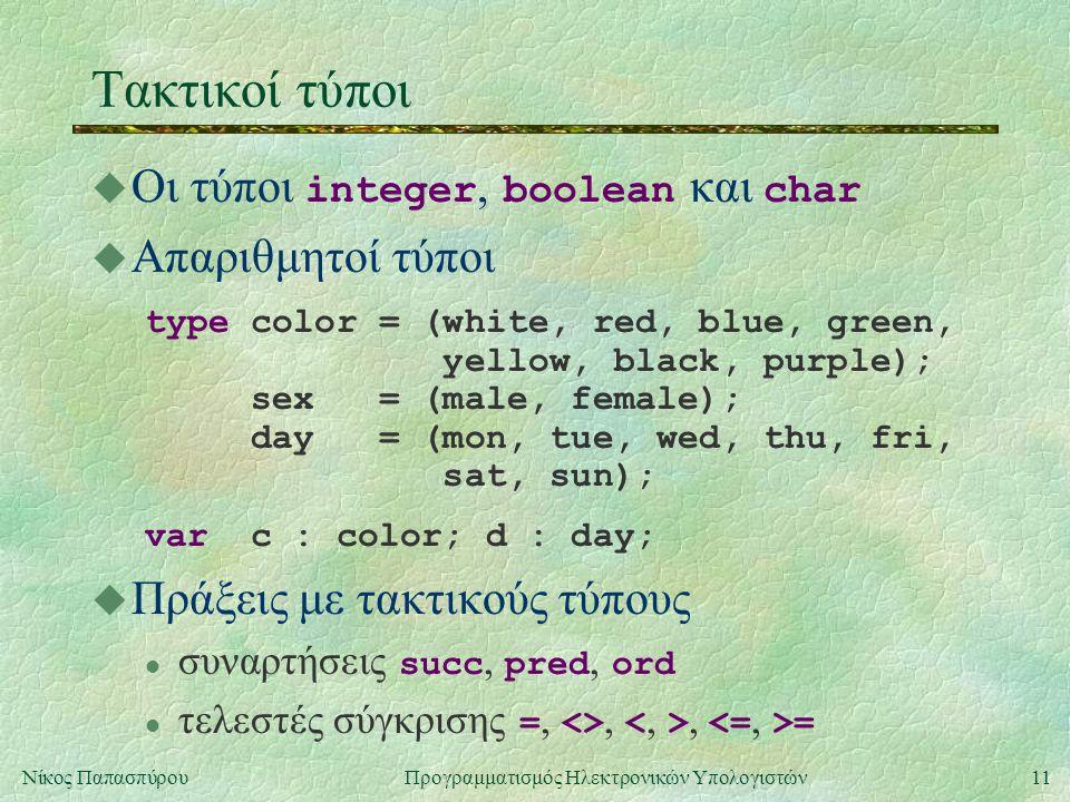 11Νίκος Παπασπύρου Προγραμματισμός Ηλεκτρονικών Υπολογιστών Τακτικοί τύποι  Οι τύποι integer, boolean και char u Απαριθμητοί τύποι type color = (whit