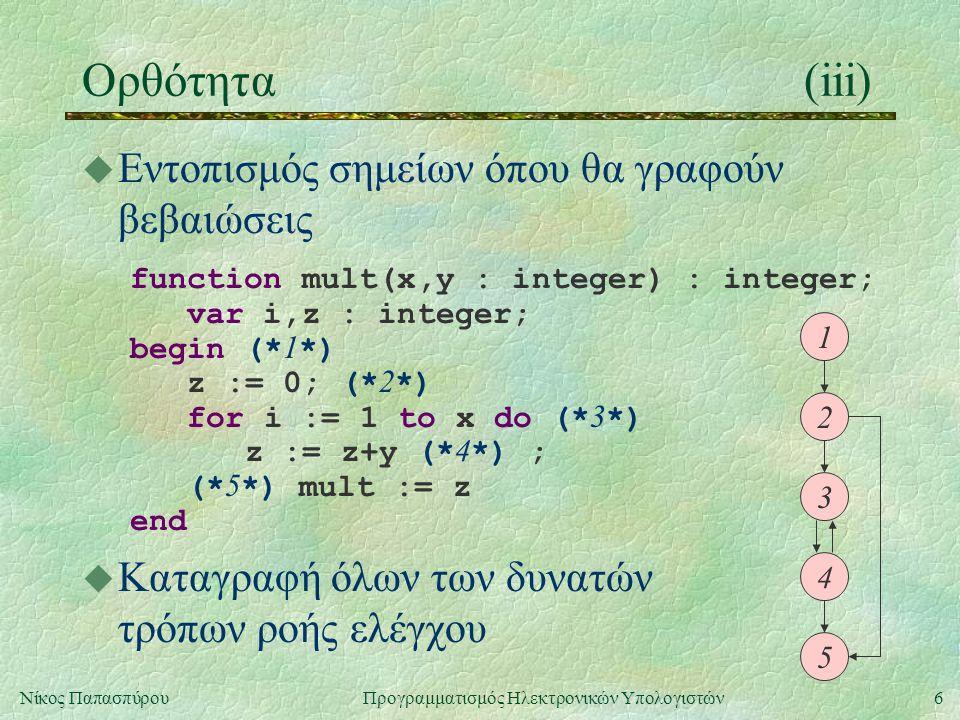 6Νίκος Παπασπύρου Προγραμματισμός Ηλεκτρονικών Υπολογιστών Ορθότητα(iii) u Εντοπισμός σημείων όπου θα γραφούν βεβαιώσεις function mult(x,y : integer)