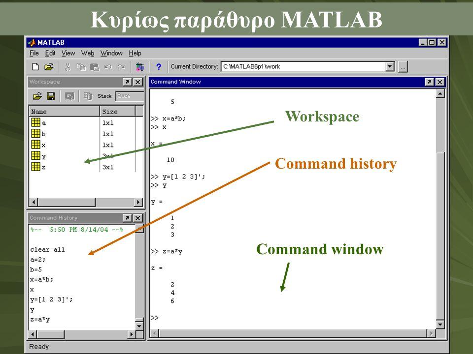 Κυρίως παράθυρο MATLAB Workspace Command history Command window
