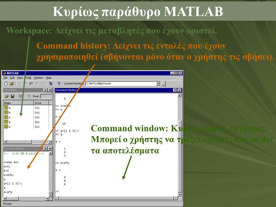 Κυρίως παράθυρο MATLAB Workspace: Δείχνει τις μεταβλητές που έχουν οριστεί. Command history: Δείχνει τις εντολές που έχουν χρησιμοποιηθεί (σβήνονται μ