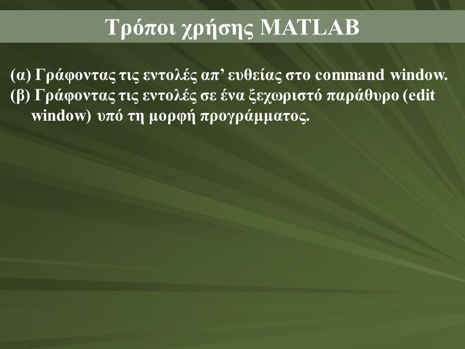 Τρόποι χρήσης MATLAB (α) Γράφοντας τις εντολές απ' ευθείας στο command window. (β) Γράφοντας τις εντολές σε ένα ξεχωριστό παράθυρο (edit window) υπό τ