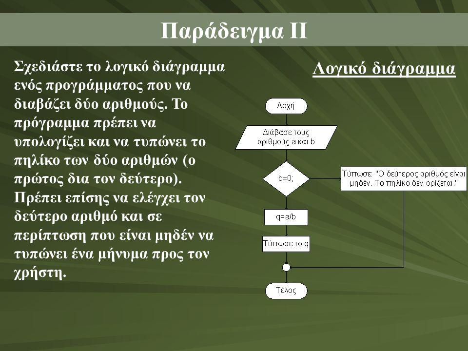 Παράδειγμα ΙΙ Σχεδιάστε το λογικό διάγραμμα ενός προγράμματος που να διαβάζει δύο αριθμούς. Το πρόγραμμα πρέπει να υπολογίζει και να τυπώνει το πηλίκο