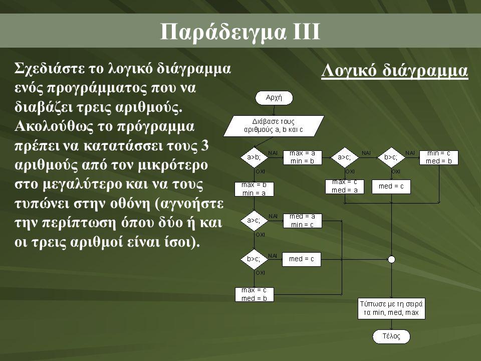 Παράδειγμα ΙΙΙ Σχεδιάστε το λογικό διάγραμμα ενός προγράμματος που να διαβάζει τρεις αριθμούς. Ακολούθως το πρόγραμμα πρέπει να κατατάσσει τους 3 αριθ