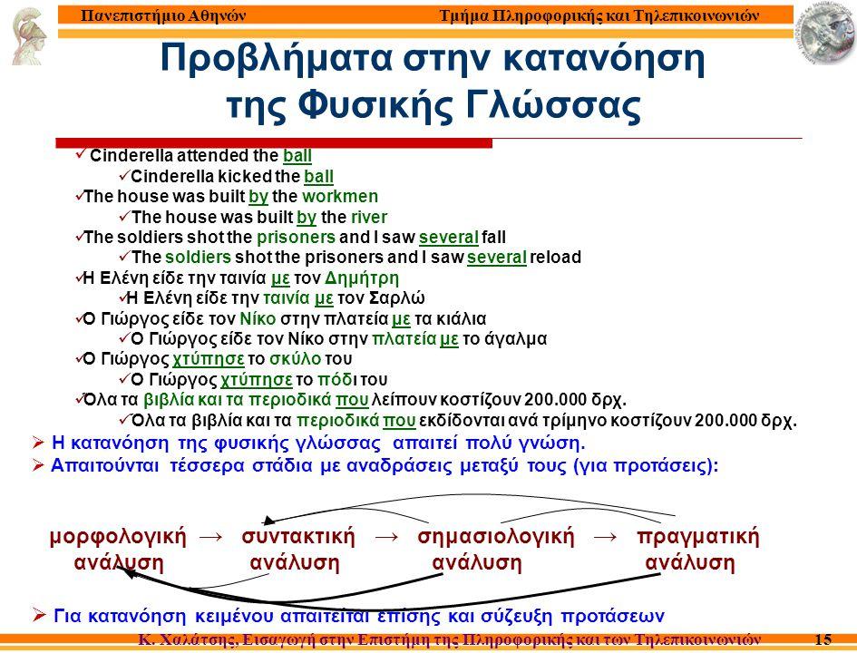 Τμήμα Πληροφορικής και Τηλεπικοινωνιών Κ. Χαλάτσης, Εισαγωγή στην Επιστήμη της Πληροφορικής και των Τηλεπικοινωνιών Πανεπιστήμιο Αθηνών 15 Cinderella