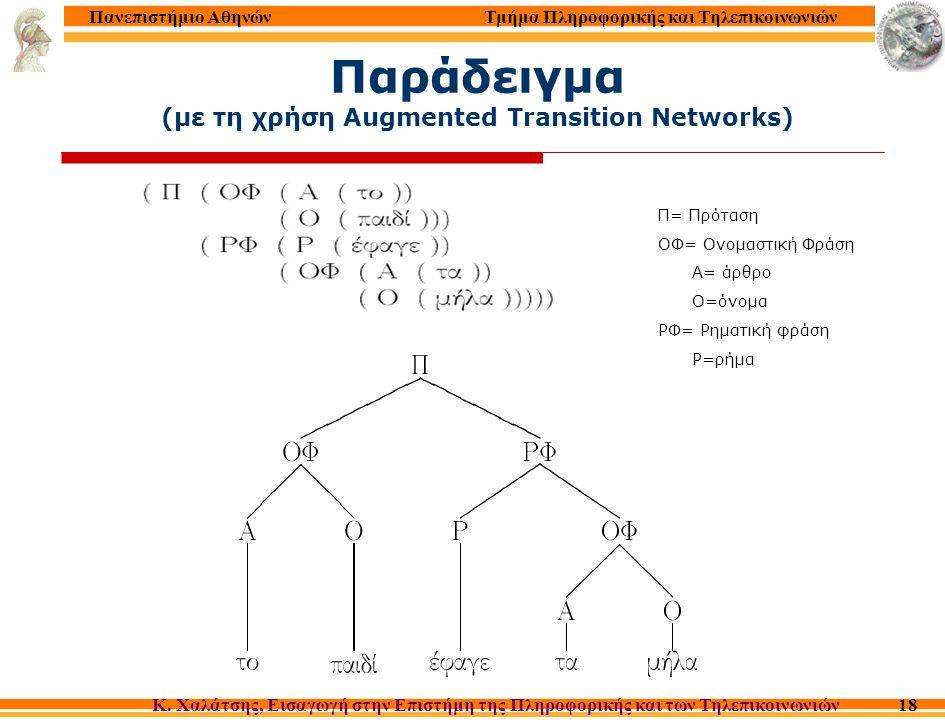 Τμήμα Πληροφορικής και Τηλεπικοινωνιών Κ. Χαλάτσης, Εισαγωγή στην Επιστήμη της Πληροφορικής και των Τηλεπικοινωνιών Πανεπιστήμιο Αθηνών 18 Παράδειγμα