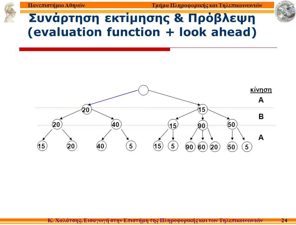 Τμήμα Πληροφορικής και Τηλεπικοινωνιών Κ. Χαλάτσης, Εισαγωγή στην Επιστήμη της Πληροφορικής και των Τηλεπικοινωνιών Πανεπιστήμιο Αθηνών 24 20 ABAABA κ