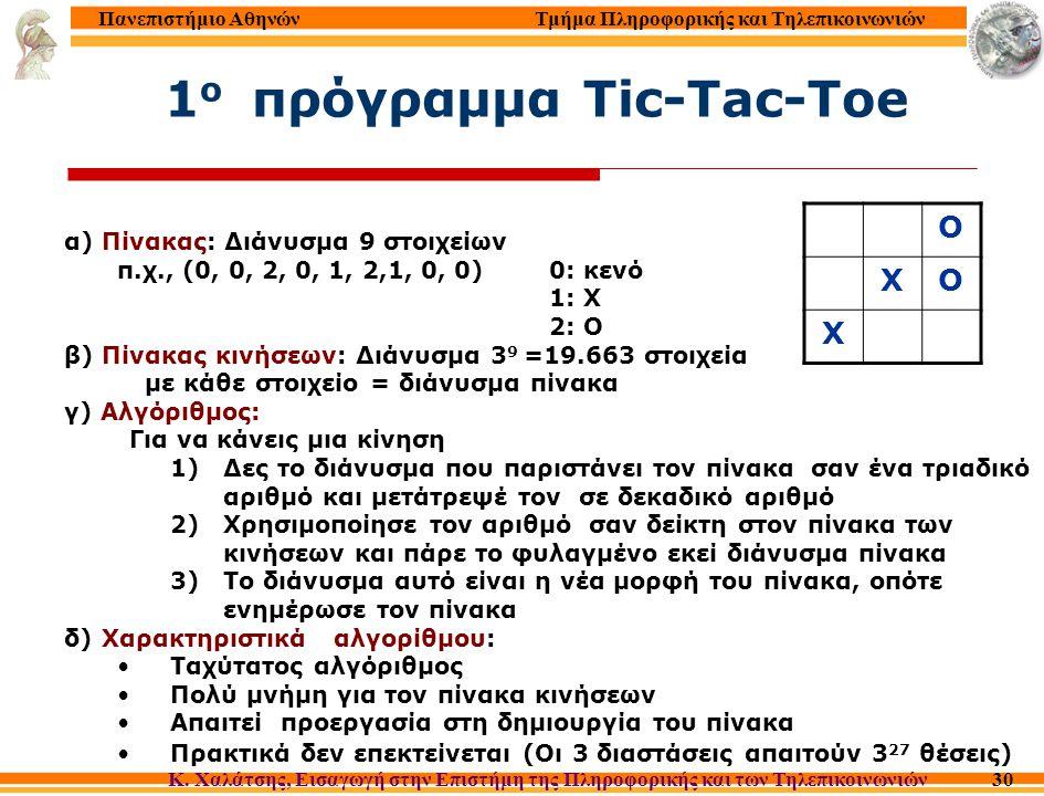 Τμήμα Πληροφορικής και Τηλεπικοινωνιών Κ. Χαλάτσης, Εισαγωγή στην Επιστήμη της Πληροφορικής και των Τηλεπικοινωνιών Πανεπιστήμιο Αθηνών 30 1 o πρόγραμ