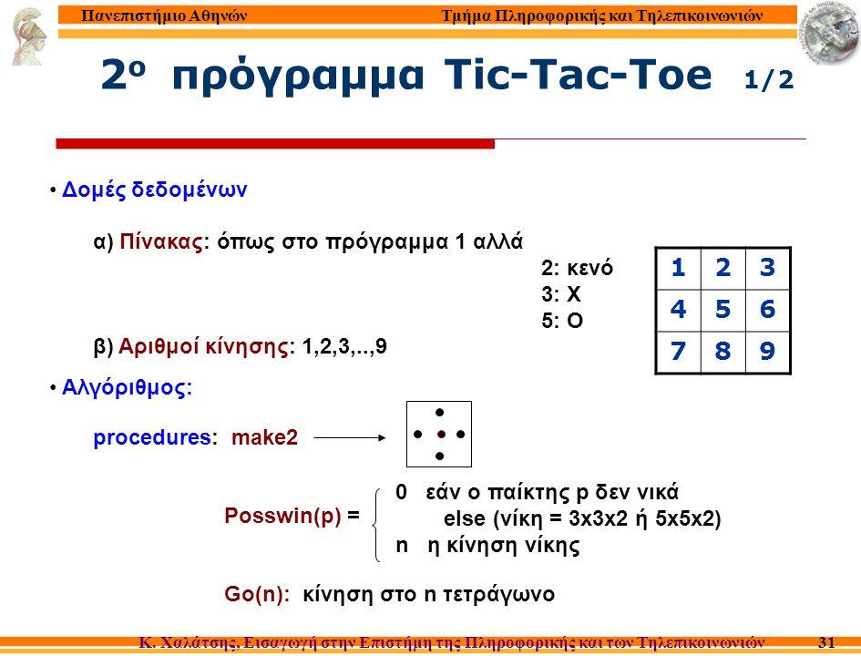 Τμήμα Πληροφορικής και Τηλεπικοινωνιών Κ. Χαλάτσης, Εισαγωγή στην Επιστήμη της Πληροφορικής και των Τηλεπικοινωνιών Πανεπιστήμιο Αθηνών 31 Δομές δεδομ