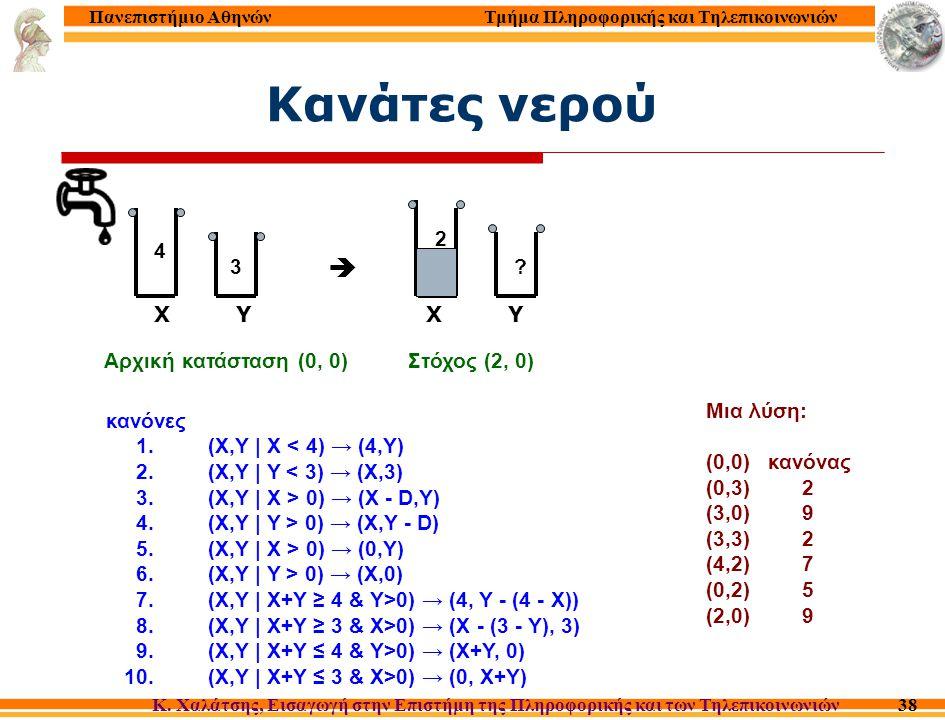 Τμήμα Πληροφορικής και Τηλεπικοινωνιών Κ. Χαλάτσης, Εισαγωγή στην Επιστήμη της Πληροφορικής και των Τηλεπικοινωνιών Πανεπιστήμιο Αθηνών 38 κανόνες 1.