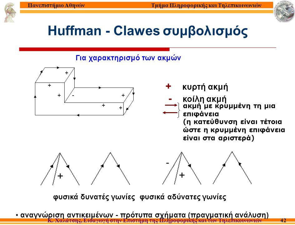 Τμήμα Πληροφορικής και Τηλεπικοινωνιών Κ. Χαλάτσης, Εισαγωγή στην Επιστήμη της Πληροφορικής και των Τηλεπικοινωνιών Πανεπιστήμιο Αθηνών 42 Για χαρακτη