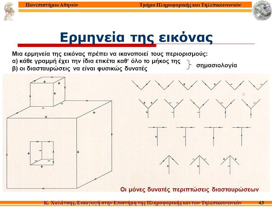 Τμήμα Πληροφορικής και Τηλεπικοινωνιών Κ. Χαλάτσης, Εισαγωγή στην Επιστήμη της Πληροφορικής και των Τηλεπικοινωνιών Πανεπιστήμιο Αθηνών 43 Μια ερμηνεί