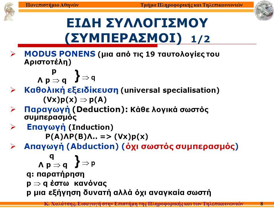 Τμήμα Πληροφορικής και Τηλεπικοινωνιών Κ. Χαλάτσης, Εισαγωγή στην Επιστήμη της Πληροφορικής και των Τηλεπικοινωνιών Πανεπιστήμιο Αθηνών 8 διάψευση (re