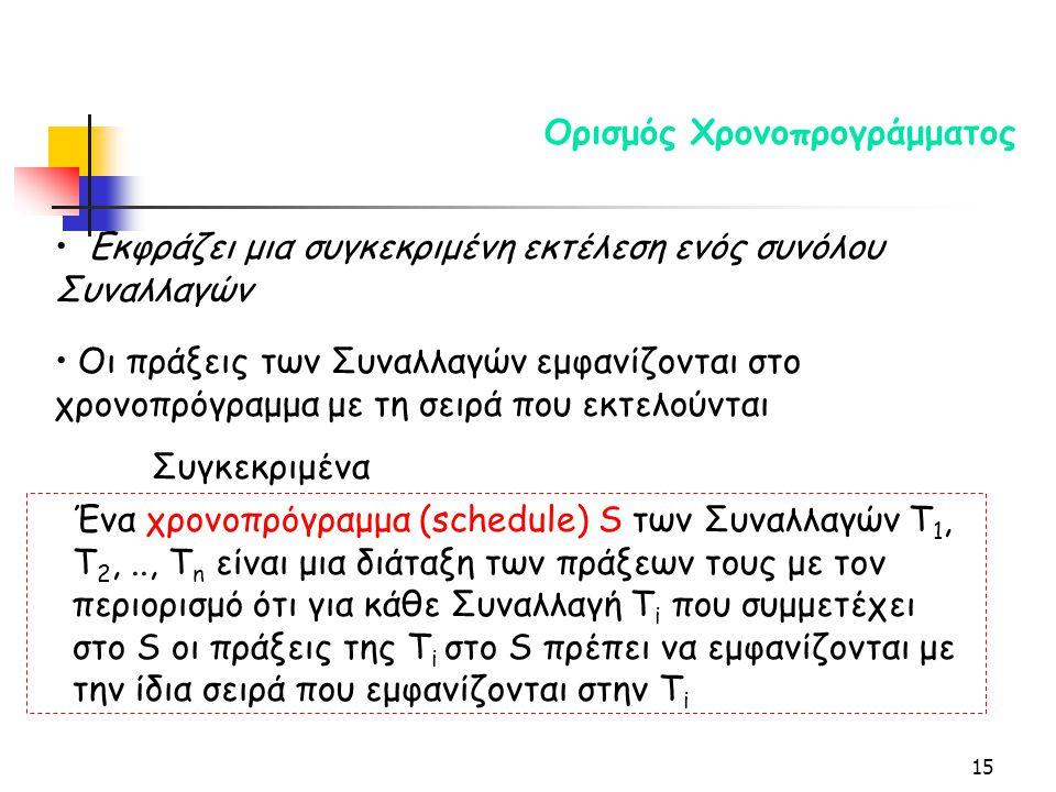 15 Ορισμός Χρονοπρογράμματος Εκφράζει μια συγκεκριμένη εκτέλεση ενός συνόλου Συναλλαγών Οι πράξεις των Συναλλαγών εμφανίζονται στο χρονοπρόγραμμα με τη σειρά που εκτελούνται Συγκεκριμένα Ένα χρονοπρόγραμμα (schedule) S των Συναλλαγών T 1, T 2,.., T n είναι μια διάταξη των πράξεων τους με τον περιορισμό ότι για κάθε Συναλλαγή T i που συμμετέχει στο S οι πράξεις της T i στο S πρέπει να εμφανίζονται με την ίδια σειρά που εμφανίζονται στην T i