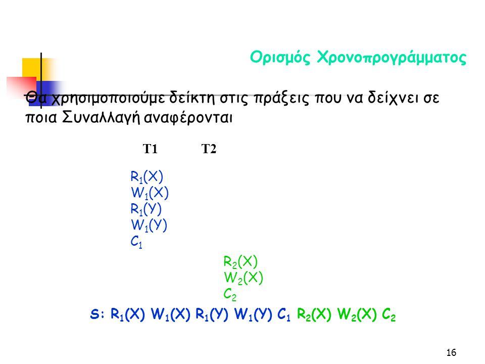 16 Ορισμός Χρονοπρογράμματος R 1 (X) W 1 (X) R 1 (Y) W 1 (Y) C 1 R 2 (X) W 2 (X) C 2 T1 T2 Θα χρησιμοποιούμε δείκτη στις πράξεις που να δείχνει σε ποι