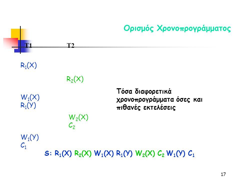 17 Ορισμός Χρονοπρογράμματος R 1 (X) W 2 (X) C 2 T1 T2 W 1 (X) R 1 (Y) R 2 (X) W 1 (Y) C 1 S: R 1 (X) R 2 (X) W 1 (X) R 1 (Y) W 2 (X) C 2 W 1 (Y) C 1 Τόσα διαφορετικά χρονοπρογράμματα όσες και πιθανές εκτελέσεις