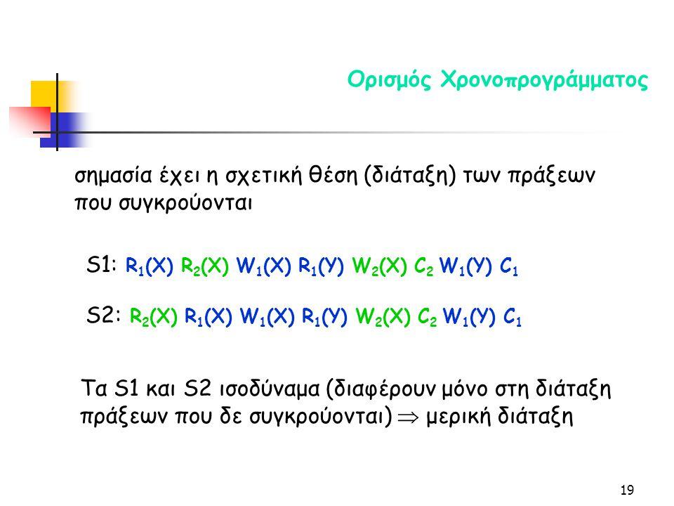19 Ορισμός Χρονοπρογράμματος σημασία έχει η σχετική θέση (διάταξη) των πράξεων που συγκρούονται S1: R 1 (X) R 2 (X) W 1 (X) R 1 (Y) W 2 (X) C 2 W 1 (Y