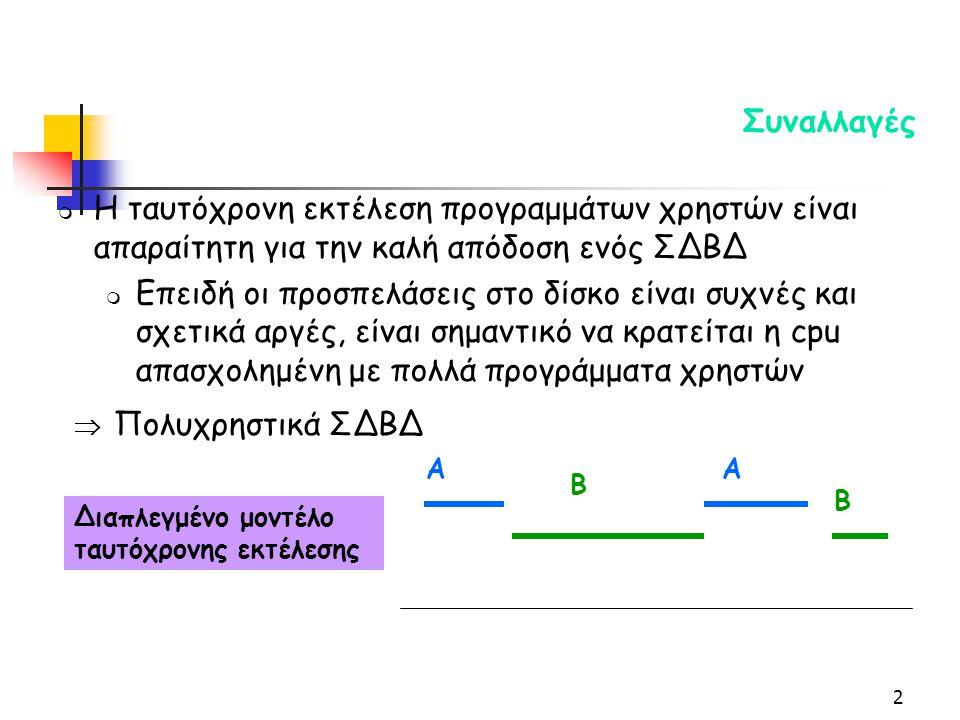 2 Συναλλαγές m Η ταυτόχρονη εκτέλεση προγραμμάτων χρηστών είναι απαραίτητη για την καλή απόδοση ενός ΣΔΒΔ m Επειδή οι προσπελάσεις στο δίσκο είναι συχ